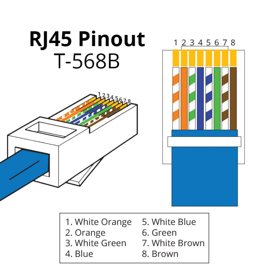 how to terminate cat5, cat5e, cat6, cat6a cable - build ... wiring an schematic from a light
